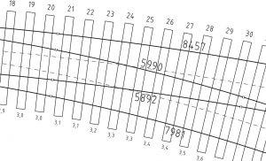 Definieren Sie Geometrie und Bauteile im Turnout-Manager und nutzen Sie die Export-Funktionalitäten zum Generieren eines Lageplans ins DXF-Format.